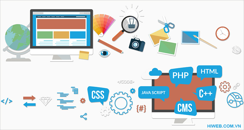 Thiết kế website là gì? - HIWEB