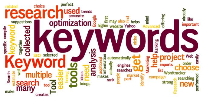 Lựa chọn quá nhiều từ khóa khi chạy google adwords