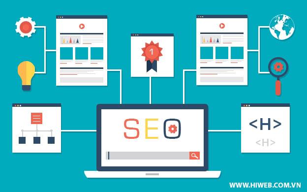 Thiết kế website bán hàng - HIWEB