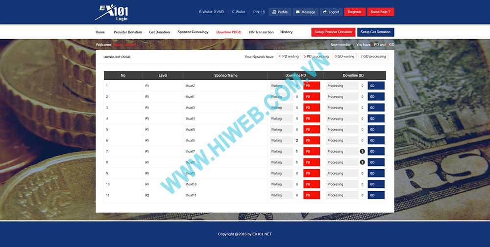Mẫu thiết kế website hệ thống tài chính